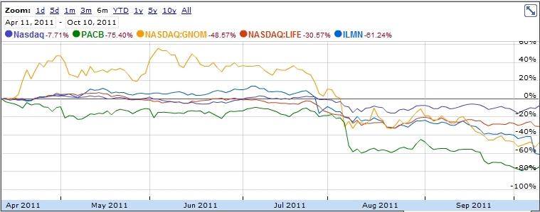 картинка: StockPrices.JPG